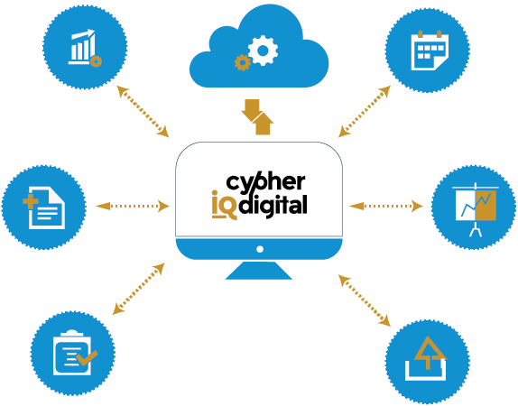 Digital workflow automation software connects all your processes and data in one easy to use system