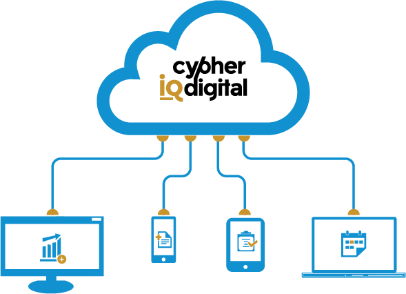 Digital workflow automation diagram of cloud based software